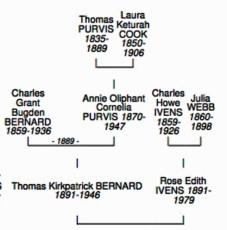 trudeau_ancestry